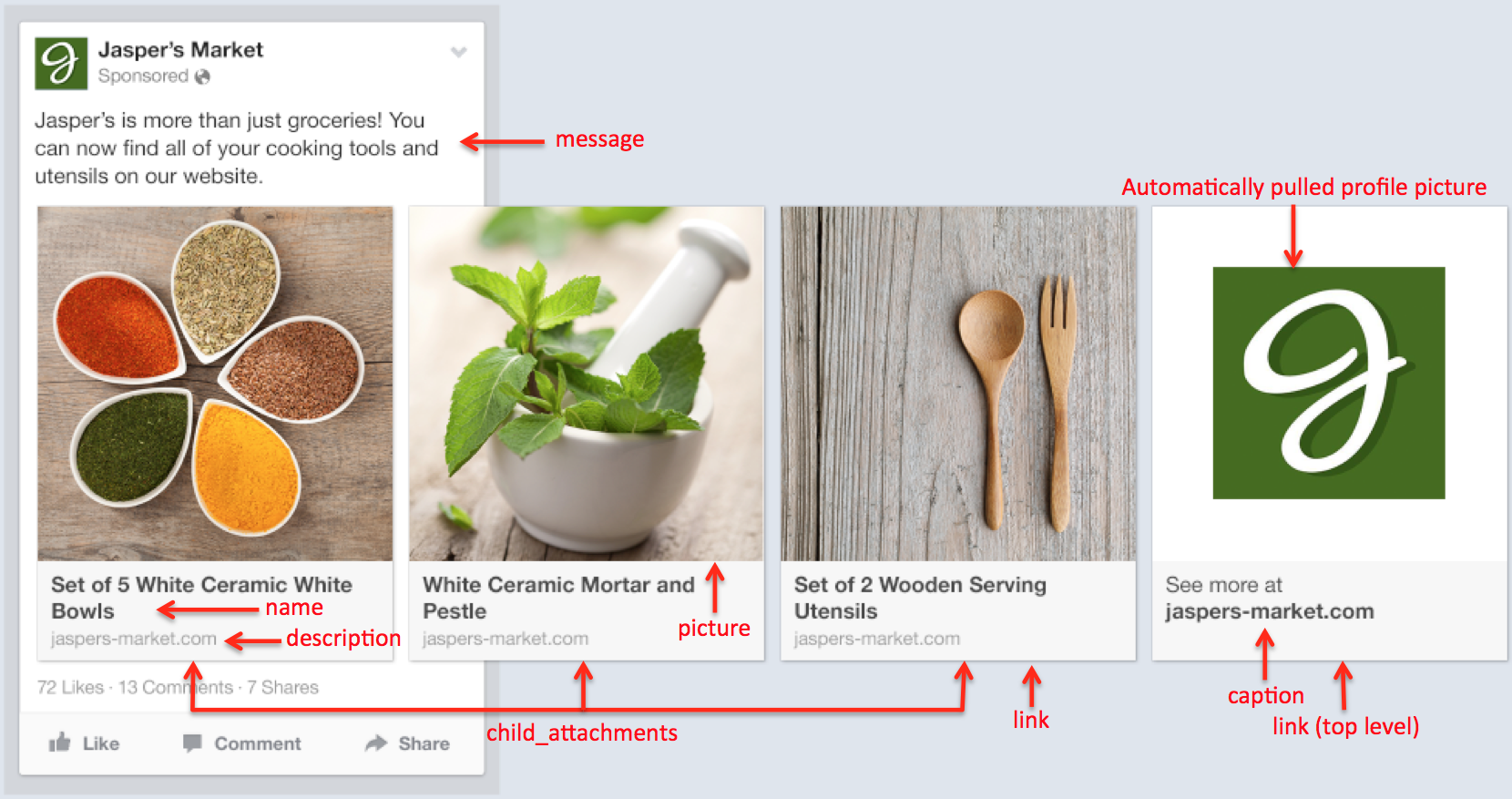facebook-ads-mpa-1