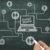 SMART цели в социалните мрежи
