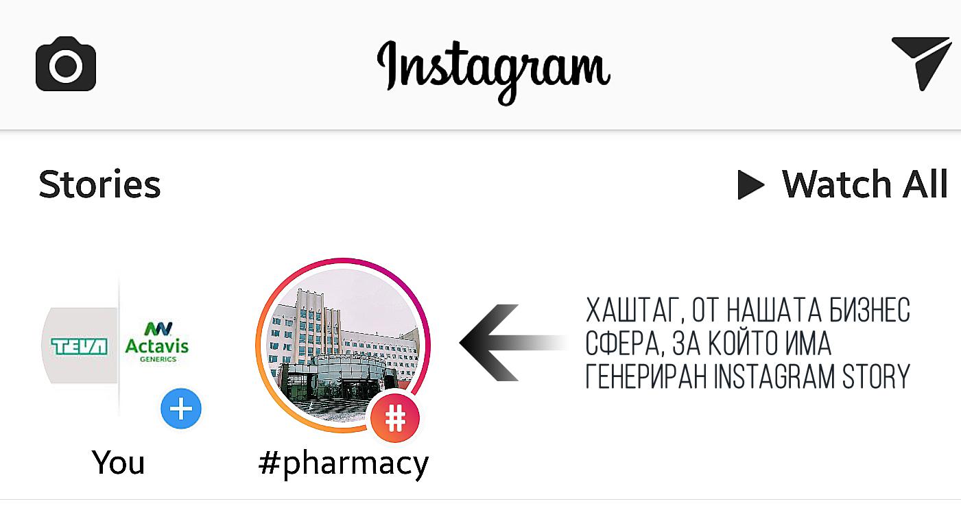 Instagram Маркетинг - използване на Hashtag-ове в Stories