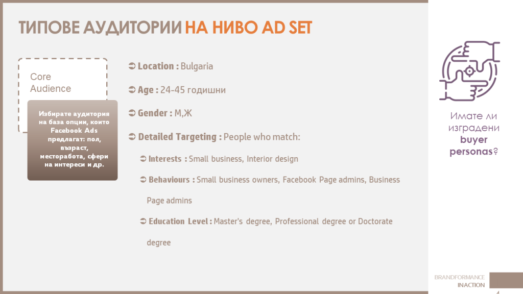 core audience facebook ads
