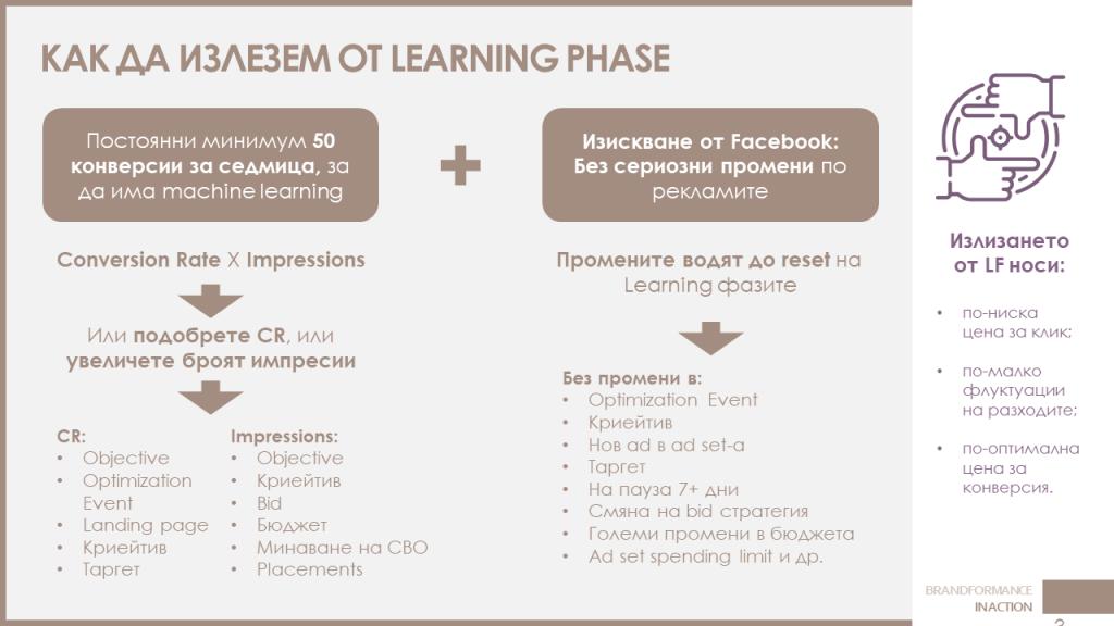 как да изляза от learning phase на facebook ads